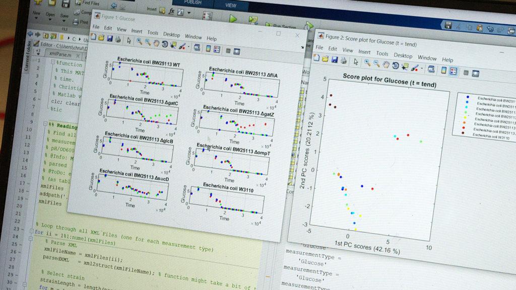 Visualisierung_Screen
