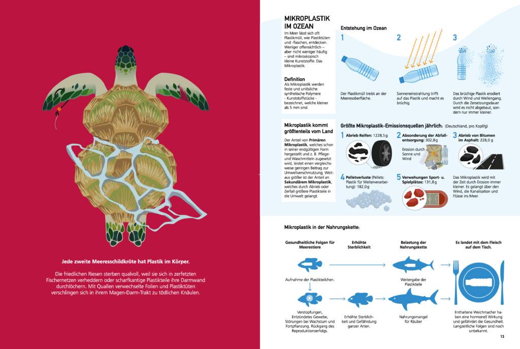 sterling-sonja-bachelorarbeit-gdvk-biodiversitaeat-ozean-09